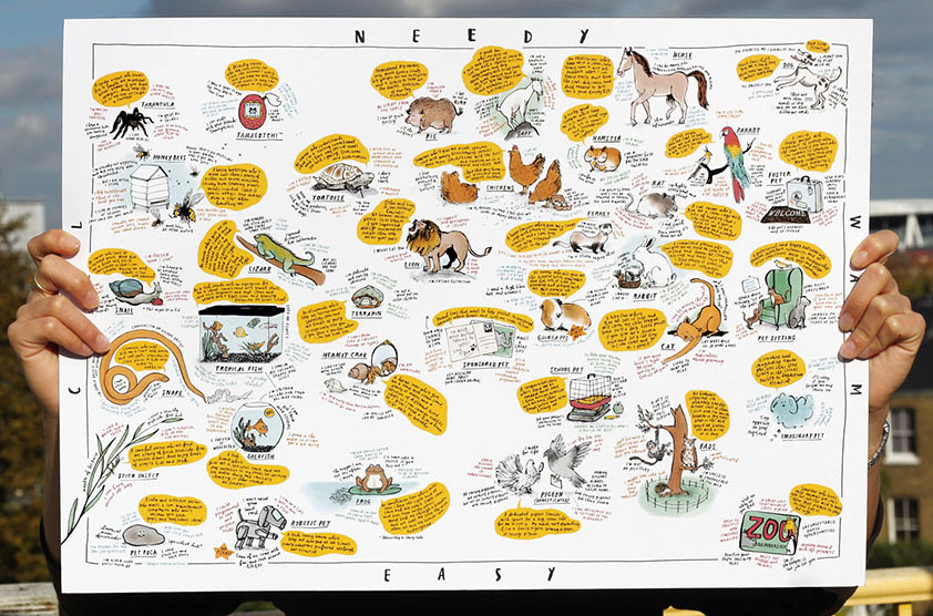 mapology_pets_poster
